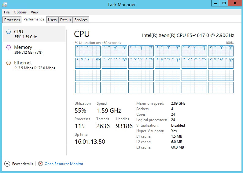 Take note of your CPU.